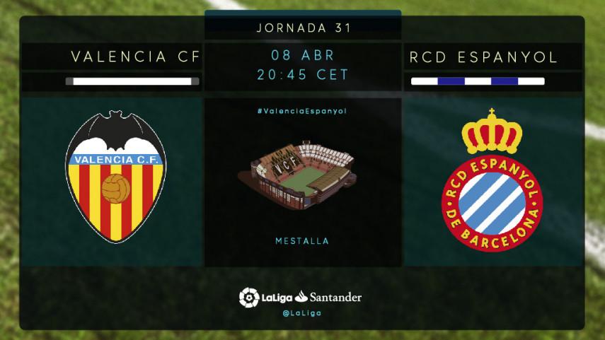 El Espanyol busca un punto de inflexión en Mestalla