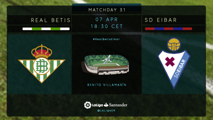 Betis and Eibar competing for European places