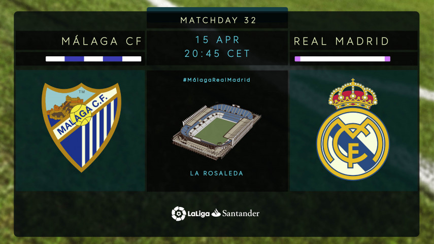 Real Madrid visit a Malaga CF side in desperate need of points