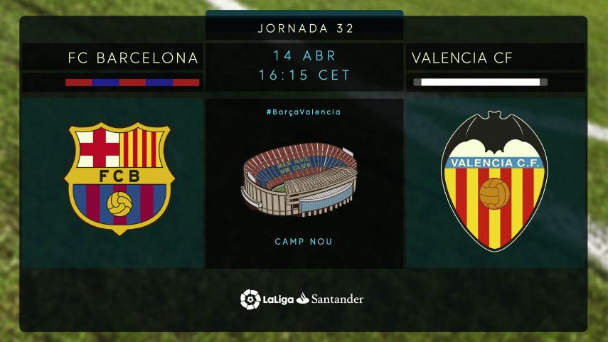 FC Barcelona - Valencia CF: sinónimo de partidazo