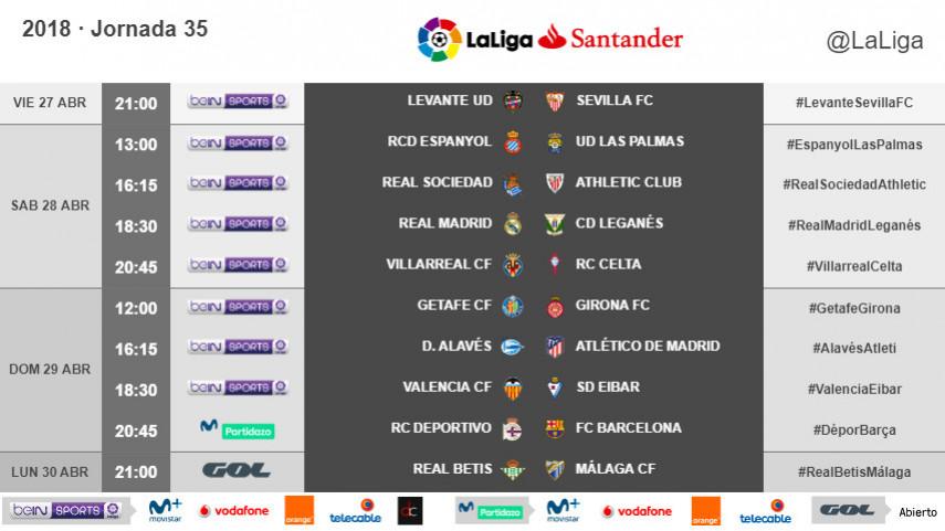 Horarios de la jornada 35 de LaLiga Santander 2017/18