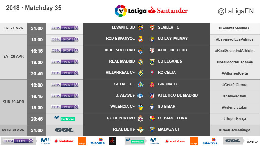 The kickoff times (CET) for Matchday 35 in LaLiga Santander 2017/18