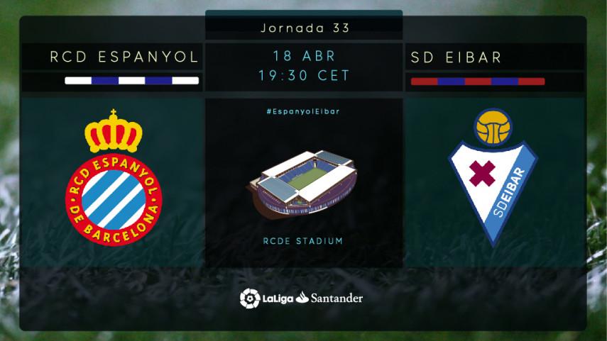 Espanyol y Eibar buscan la reacción
