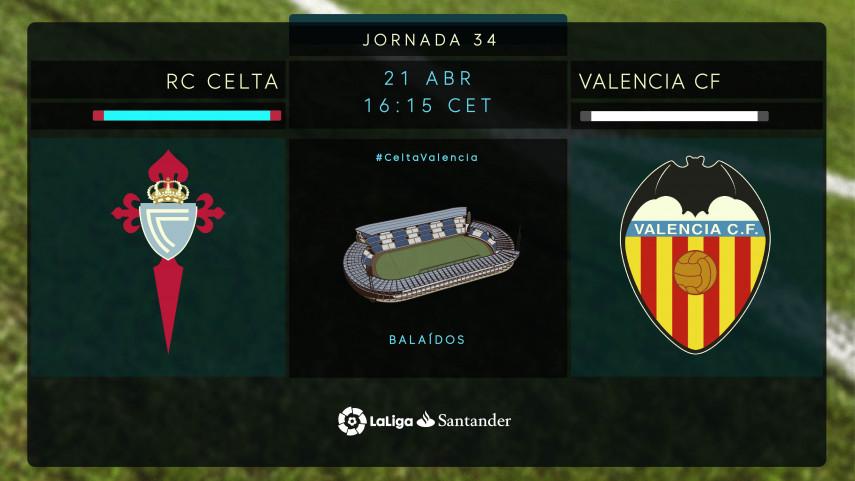 El Valencia quiere asegurar la Champions en Balaídos