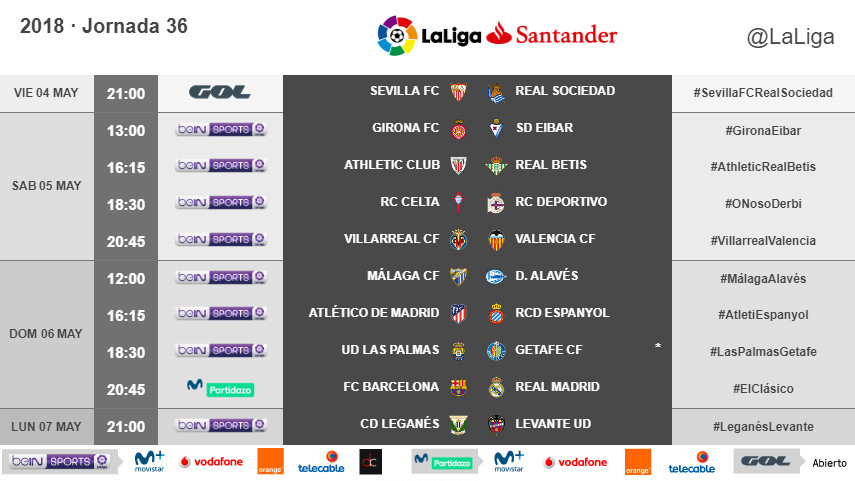 Horarios de la jornada 36 de LaLiga Santander 2017/18