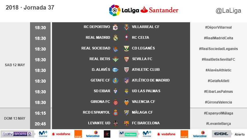 Horarios de la jornada 37 de LaLiga Santander 2017/18