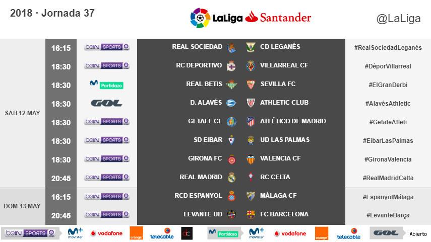 Modificación horarios de la jornada 37 de LaLiga Santander 2017/18