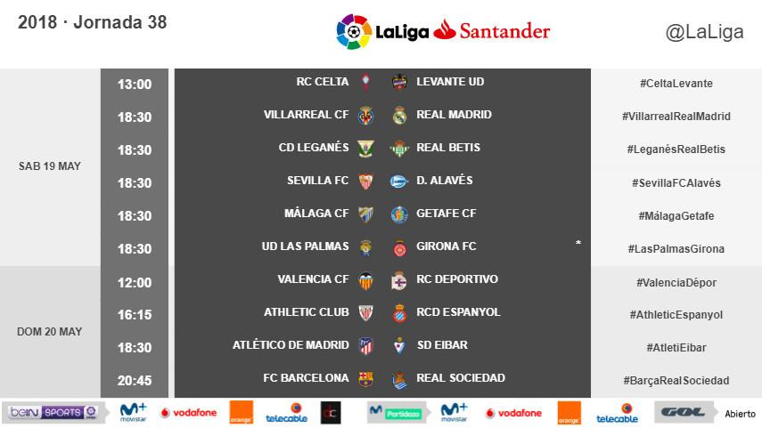 Horarios de la jornada 38 de LaLiga Santander 2017/18