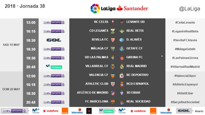 Modificación horarios de la jornada 38 de LaLiga Santander 2017/18