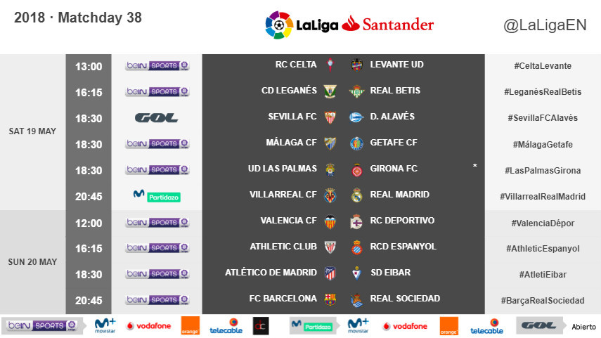 Changes to the kick-off times on Matchday 38 in LaLiga Santander 2017/18
