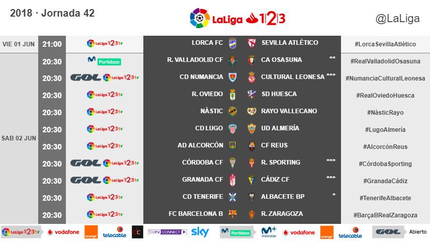 Horarios de la jornada 42 de LaLiga 1l2l3 2017/18
