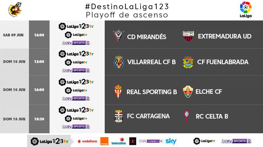 Horarios de los partidos de vuelta de la 2ª eliminatoria de los play-off con #DestinoLaLiga123