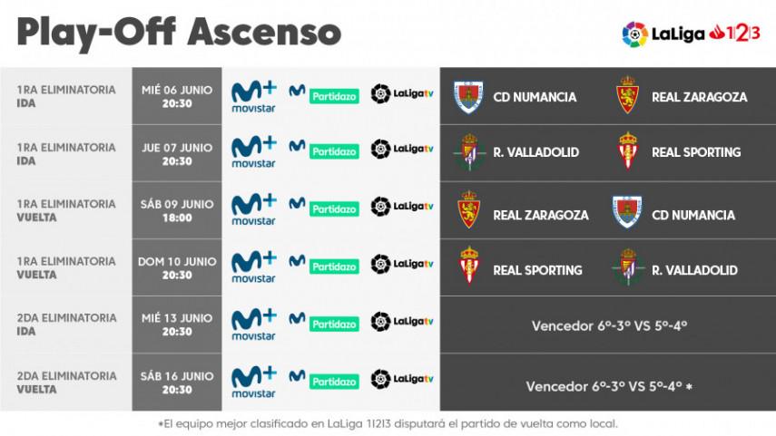 Horarios y fechas del play-off de ascenso a LaLiga Santander