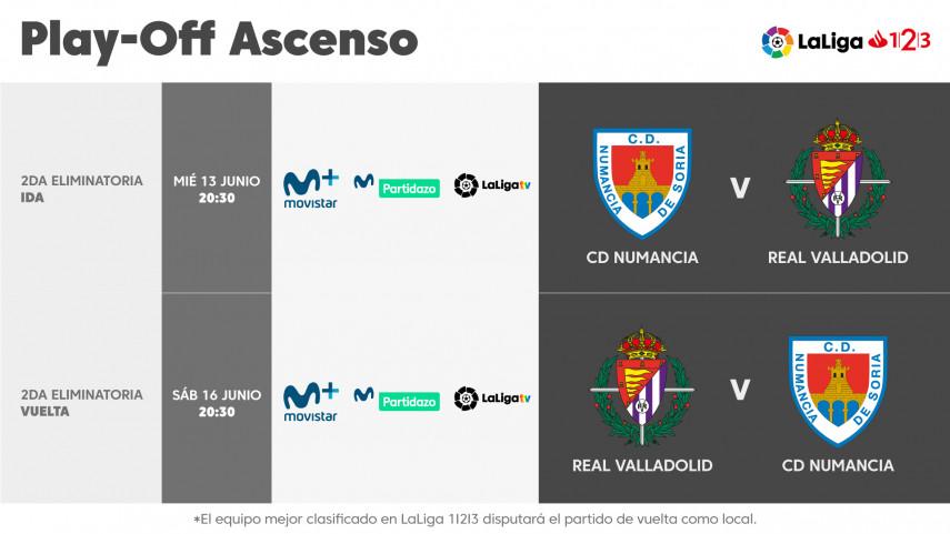 Horarios y fechas de la final del play-off de ascenso a LaLiga Santander