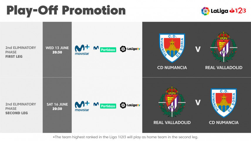 Kick-off times (CET) for the final of the play-off for promotion to LaLiga Santander!