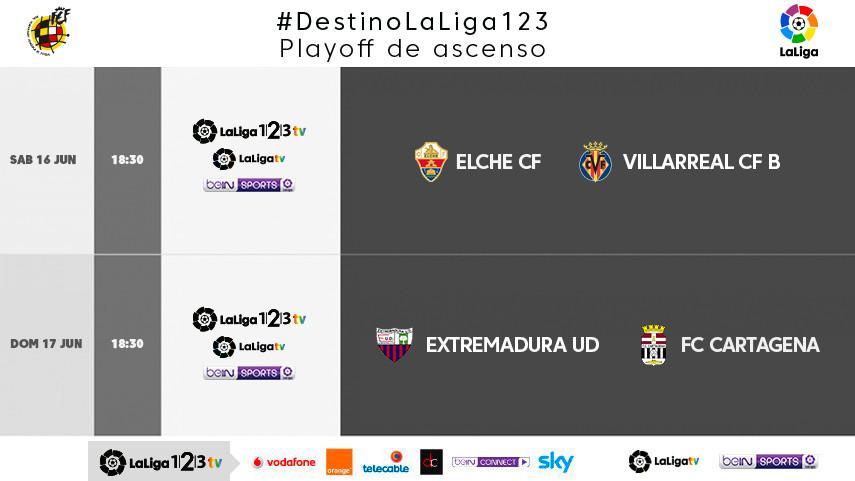 Horarios de los partidos de ida de la última eliminatoria de los play-off con #DestinoLaLiga123