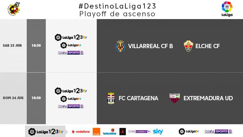 Horarios de los partidos de vuelta de la última eliminatoria de los play-off con #DestinoLaLiga123
