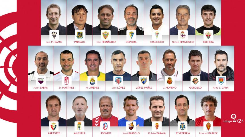 ¿Conoces a los 22 entrenadores de LaLiga 1l2l3 2018/19?