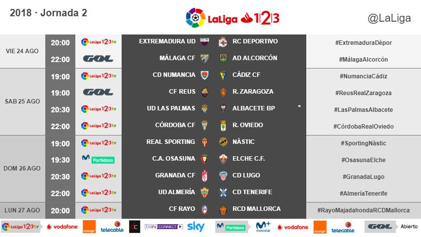 Horarios de la jornada 2 de LaLiga 1l2l3 2018/19