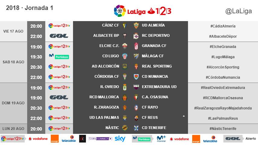 Horarios de la primera jornada de LaLiga 1l2l3 2018/19