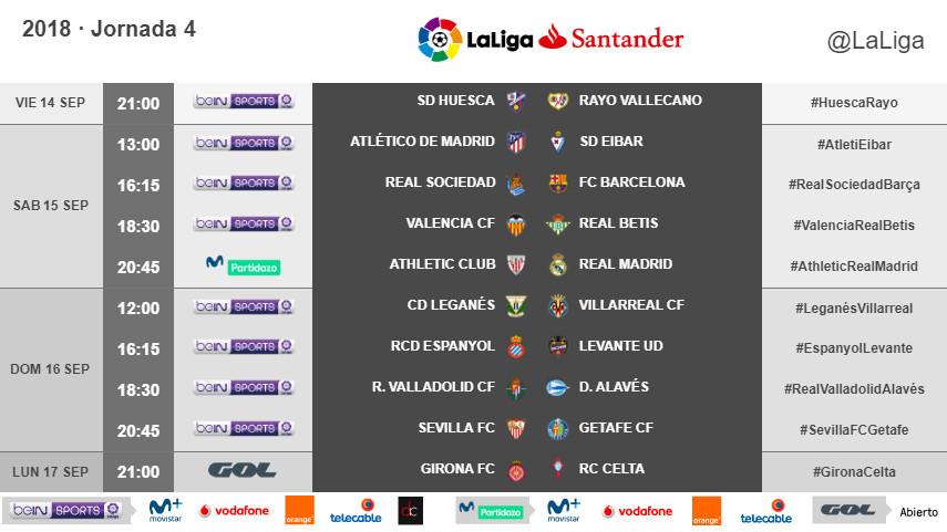Modificación horarios de la jornada 4 de LaLiga Santander 2018/19