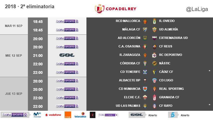 Horarios de la segunda eliminatoria de la Copa del Rey 2018/19