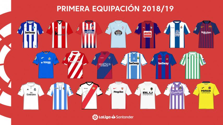 ¿Cuál es tu equipación favorita de LaLiga Santander 2018/19?