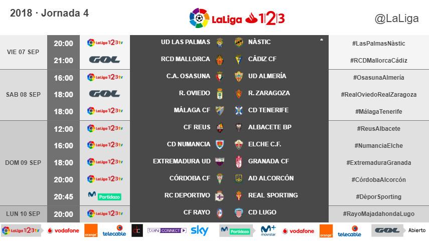 Horarios de la jornada 4 de LaLiga 1l2l3 2018/19