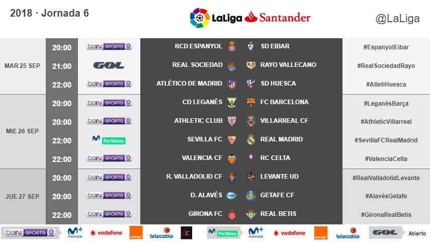 Horarios de la jornada 6 de LaLiga Santander 2018/19