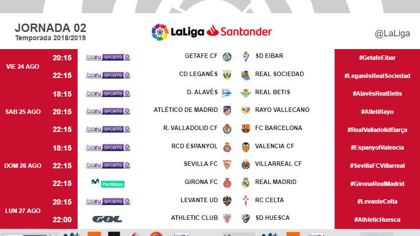 Horarios de la jornada 2 de LaLiga Santander 2018/19