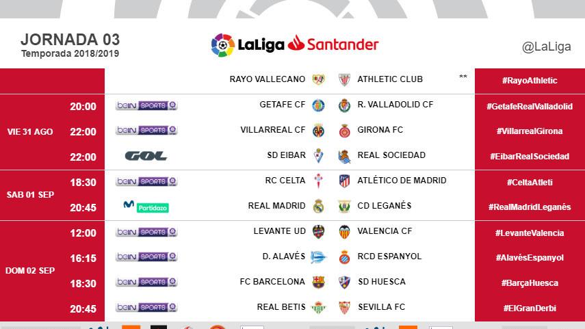 Horarios de la jornada 3 de LaLiga Santander 2018/19