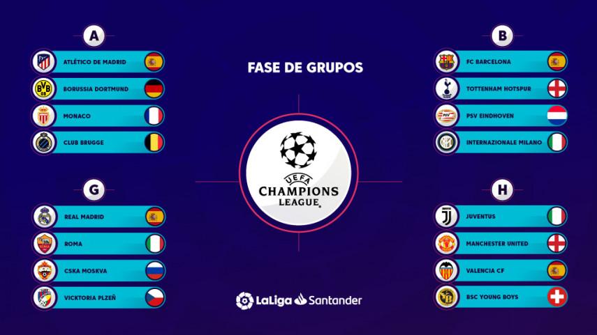 Los equipos de LaLiga Santander ya conocen a sus rivales de la fase de grupos de la Champions League