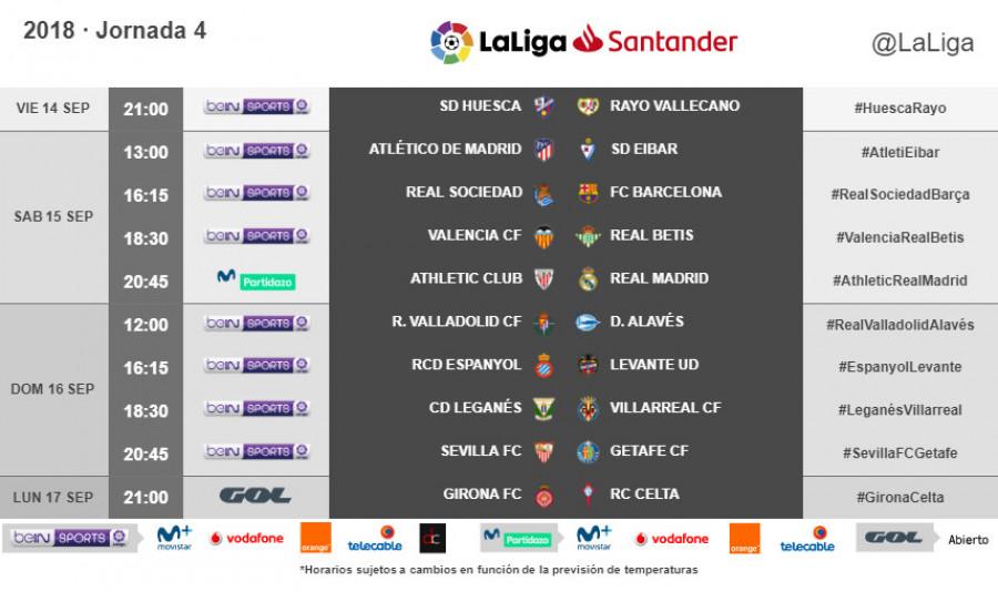 Horarios de la jornada 4 de LaLiga Santander 2018/19 | Noticias ...
