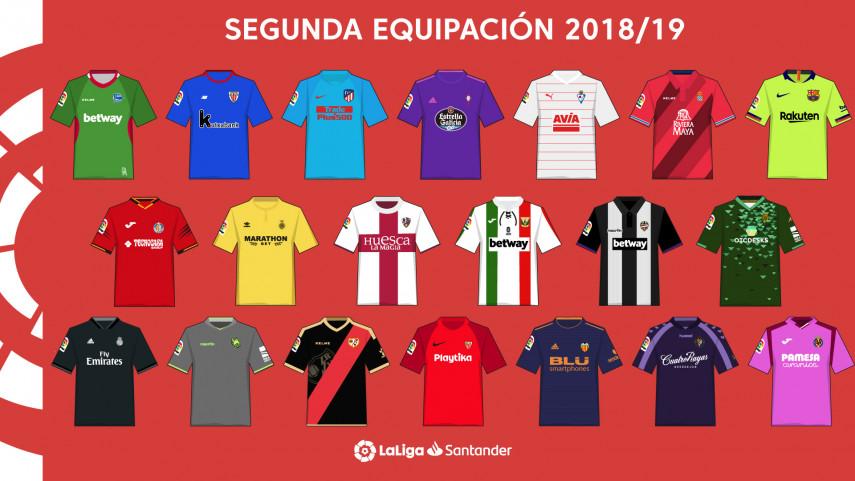 ¡Descubre las segundas equipaciones de los equipos de LaLiga Santander!