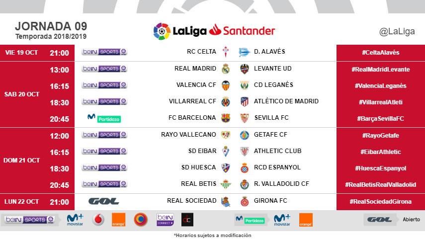 Horarios de la jornada 9 de LaLiga Santander 2018/19
