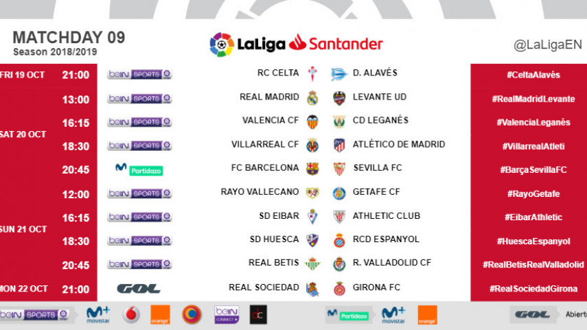 Kick-off times (CET) for Matchday 9 in LaLiga Santander 2018/19