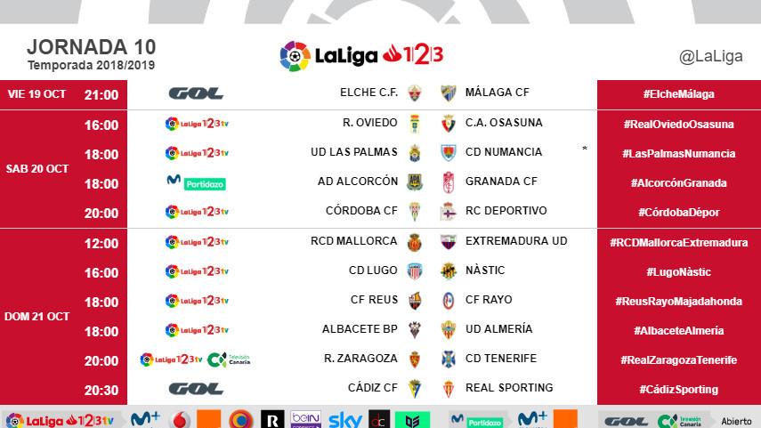 Horarios de la jornada 10 de LaLiga 1l2l3 2018/19