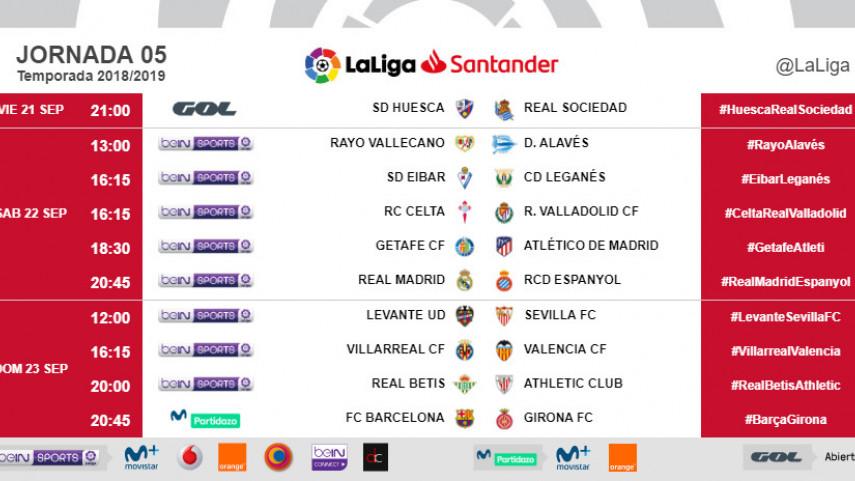 Horarios de la jornada 5 de LaLiga Santander 2018/19