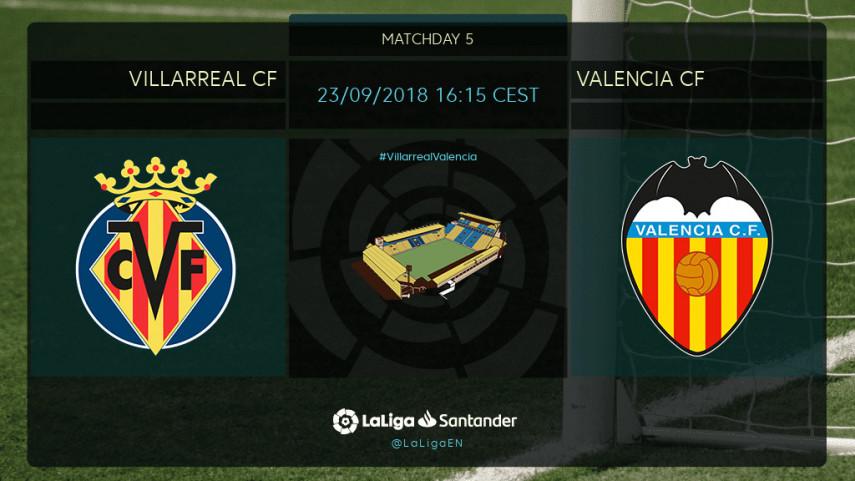 Valencia seek derby boost