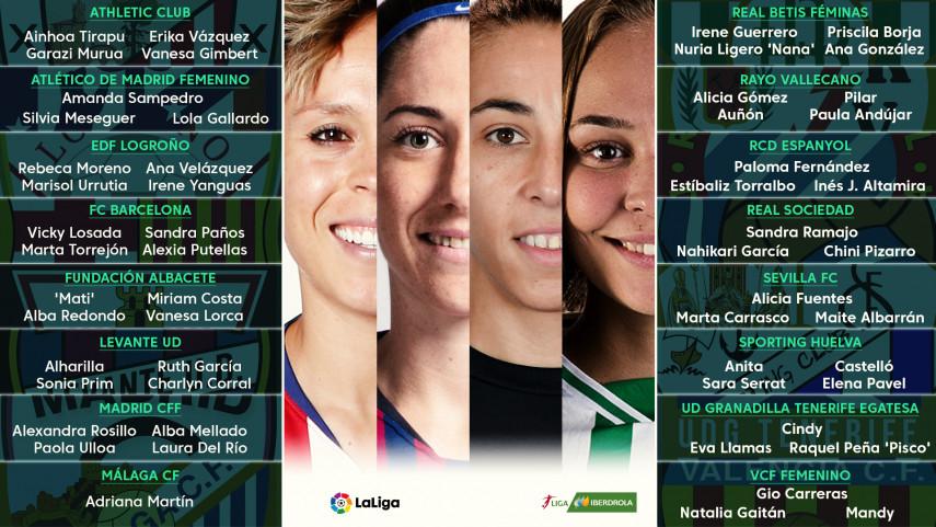 Las capitanas de la Liga Iberdrola 2018/19