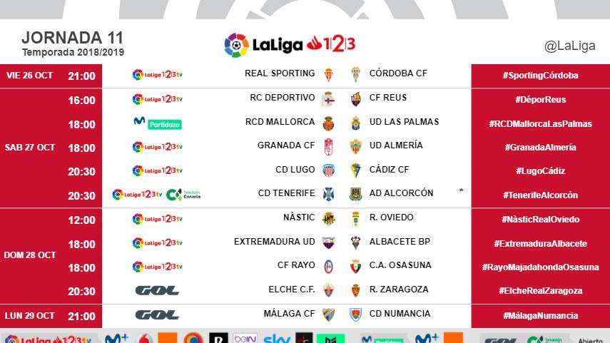 Horarios de la jornada 11 de LaLiga 1l2l3 2018/19