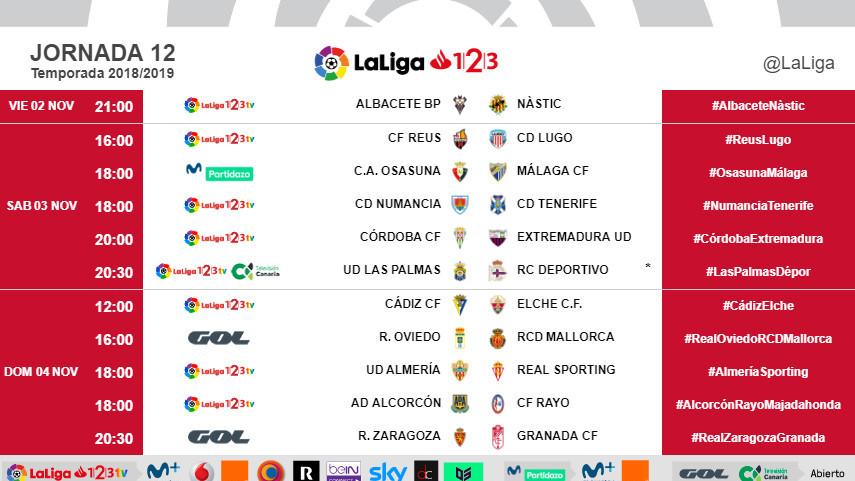 Horarios de la jornada 12 de LaLiga 1l2l3 2018/19