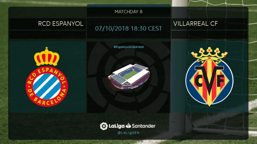 Preview: RCD Espanyol v Villarreal CF