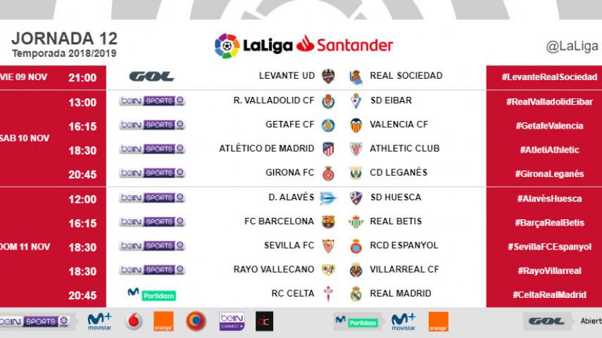 Horarios de la jornada 12 de LaLiga Santander 2018/19