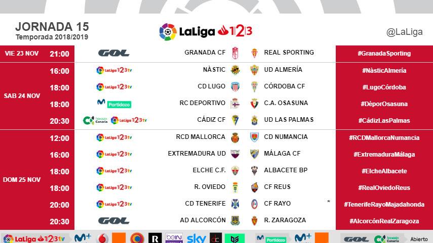 Horarios de la jornada 15 de LaLiga 1l2l3 2018/19