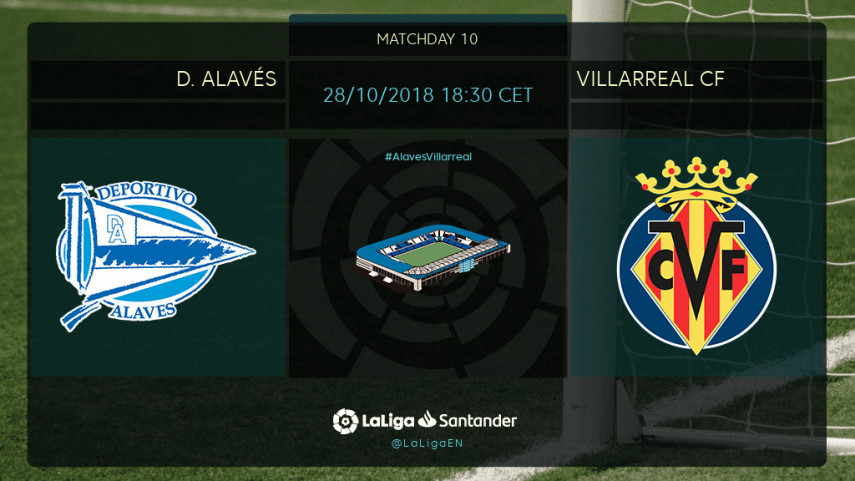 Alaves dreaming of the top spots as Villarreal come to town