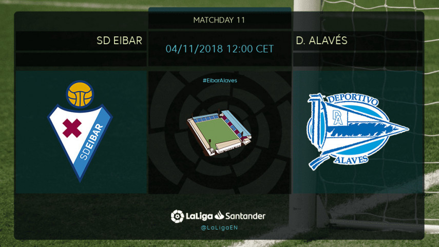 High-flying Alaves aiming for another win in Basque derby