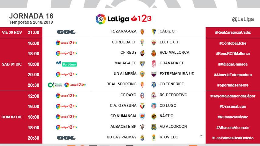 Horarios de la jornada 16 de LaLiga 1l2l3 2018/19