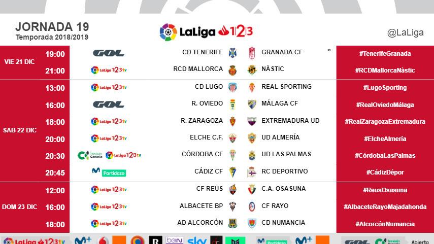 Horarios de la jornada 19 de LaLiga 1l2l3 2018/19