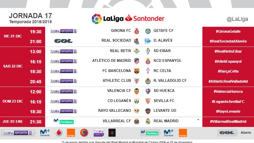 Horarios de la jornada 17 de LaLiga Santander 2018/19